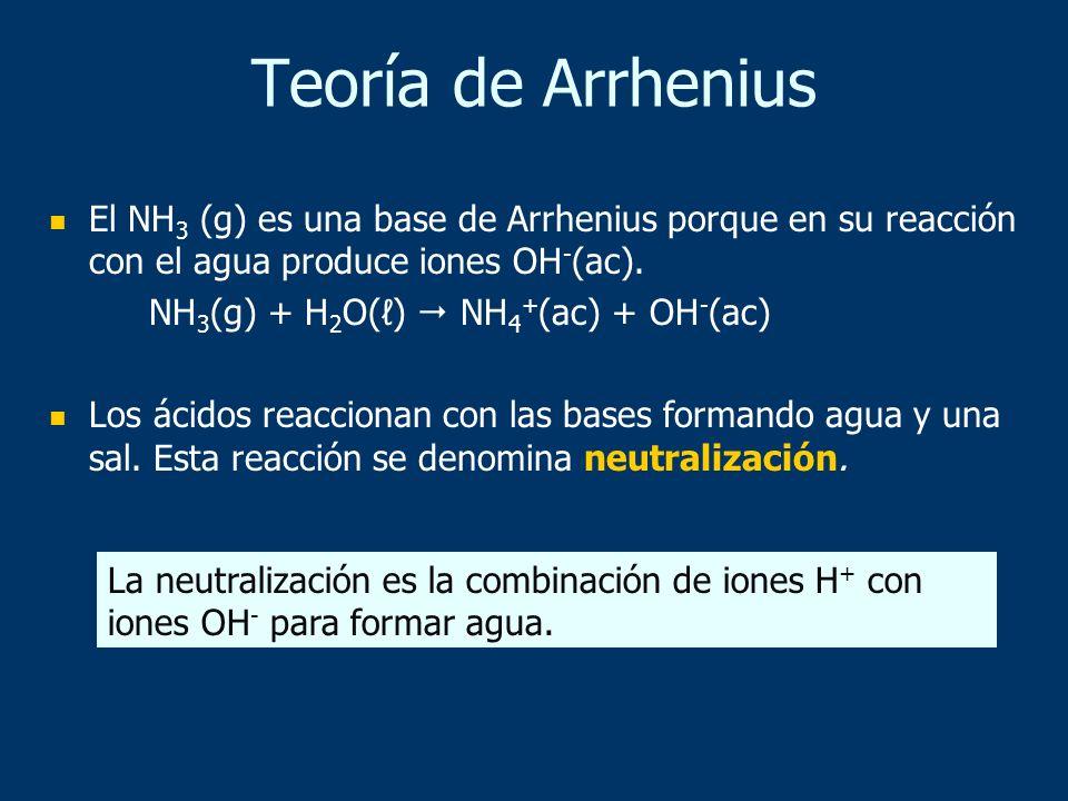 El NH 3 (g) es una base de Arrhenius porque en su reacción con el agua produce iones OH - (ac). NH 3 (g) + H 2 O() NH 4 + (ac) + OH - (ac) Los ácidos