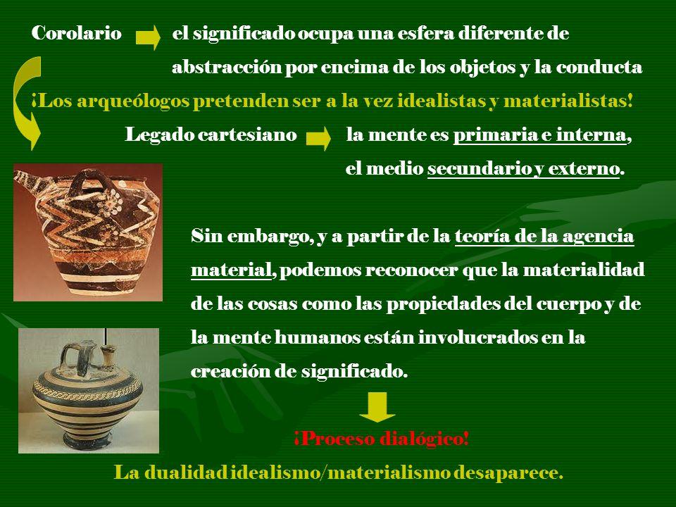 Corolario el significado ocupa una esfera diferente de abstracción por encima de los objetos y la conducta ¡Los arqueólogos pretenden ser a la vez ide