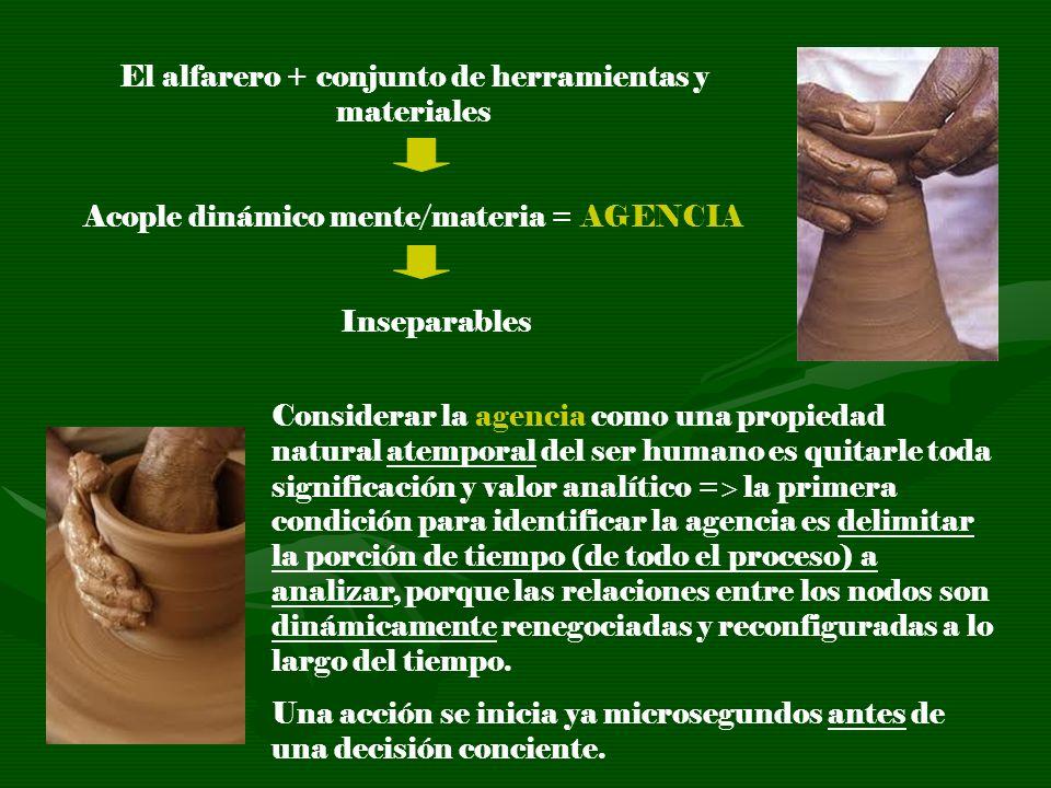 El alfarero + conjunto de herramientas y materiales Acople dinámico mente/materia = AGENCIA Inseparables Considerar la agencia como una propiedad natu