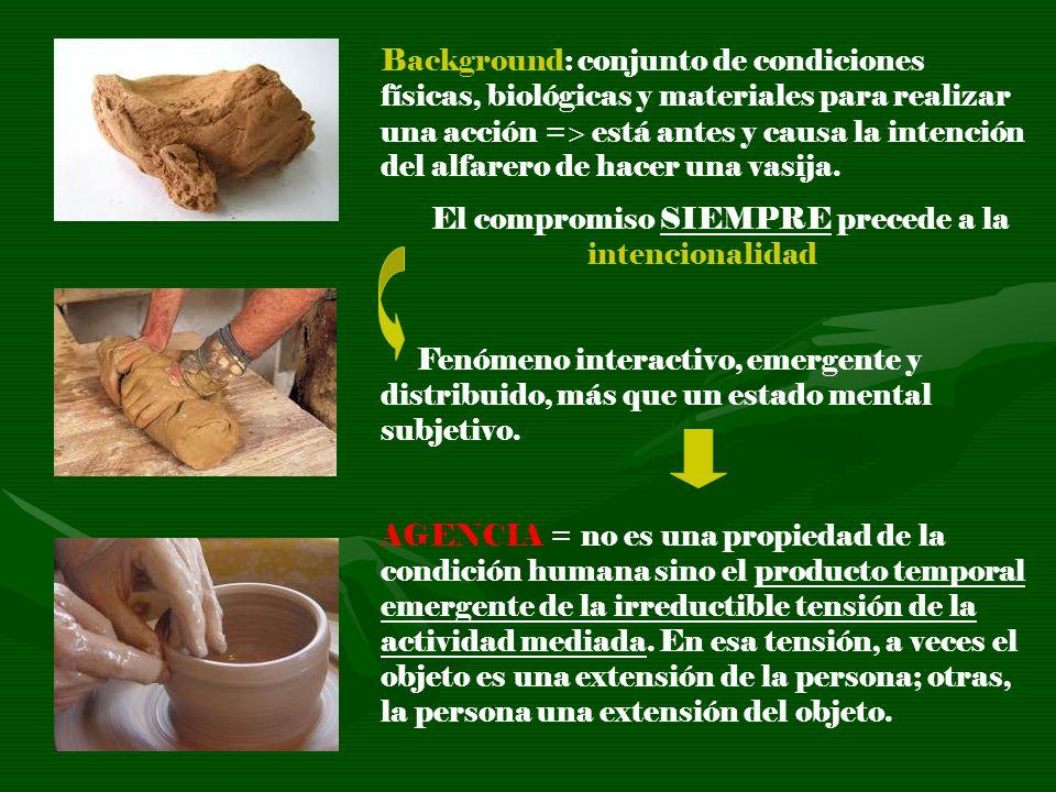 Background: conjunto de condiciones físicas, biológicas y materiales para realizar una acción = está antes y causa la intención del alfarero de hacer