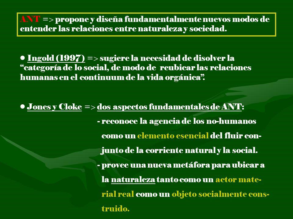 ANT = propone y diseña fundamentalmente nuevos modos de entender las relaciones entre naturaleza y sociedad. Ingold (1997) = sugiere la necesidad de d