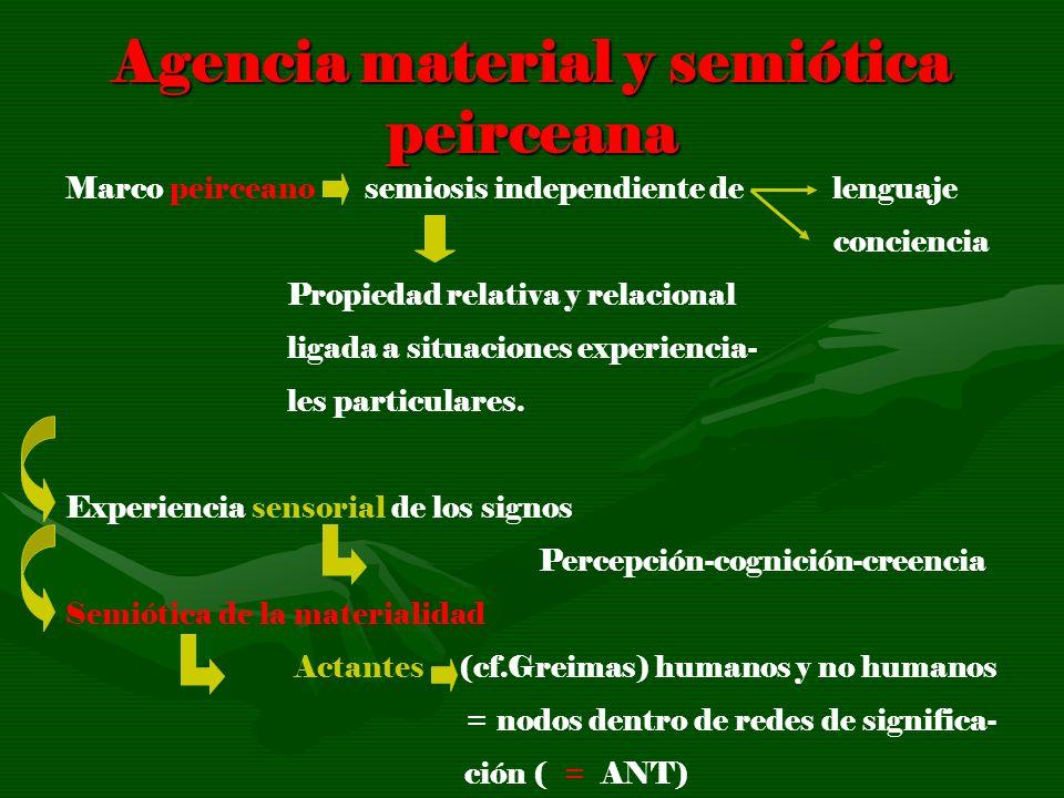 Agencia material y semiótica peirceana Marco peirceano semiosis independiente de lenguaje conciencia Propiedad relativa y relacional ligada a situacio