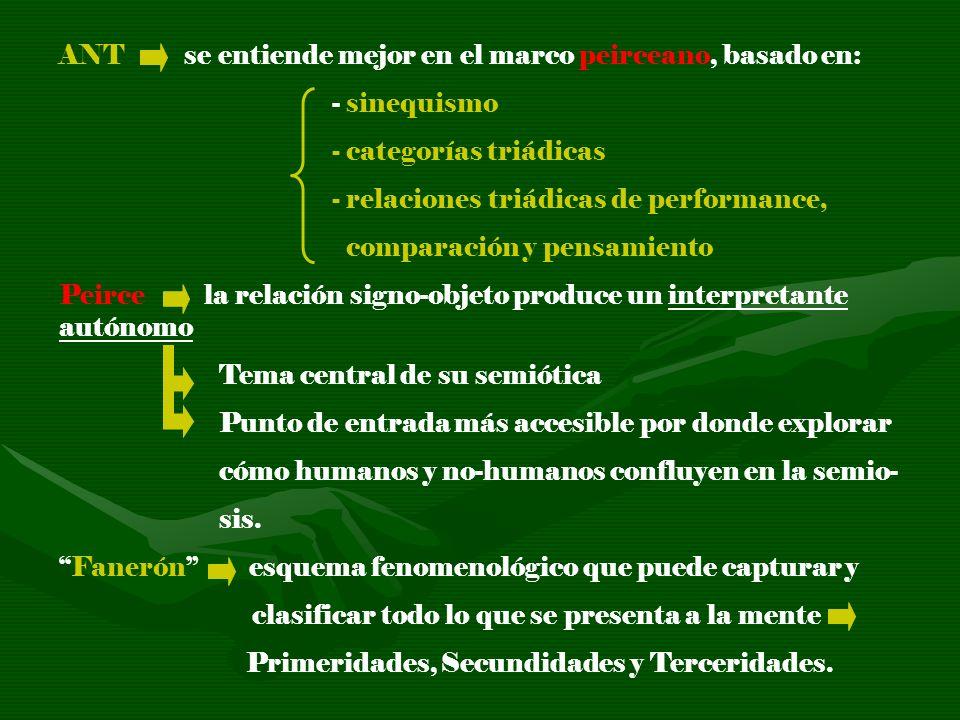 ANT se entiende mejor en el marco peirceano, basado en: - sinequismo - categorías triádicas - relaciones triádicas de performance, comparación y pensa