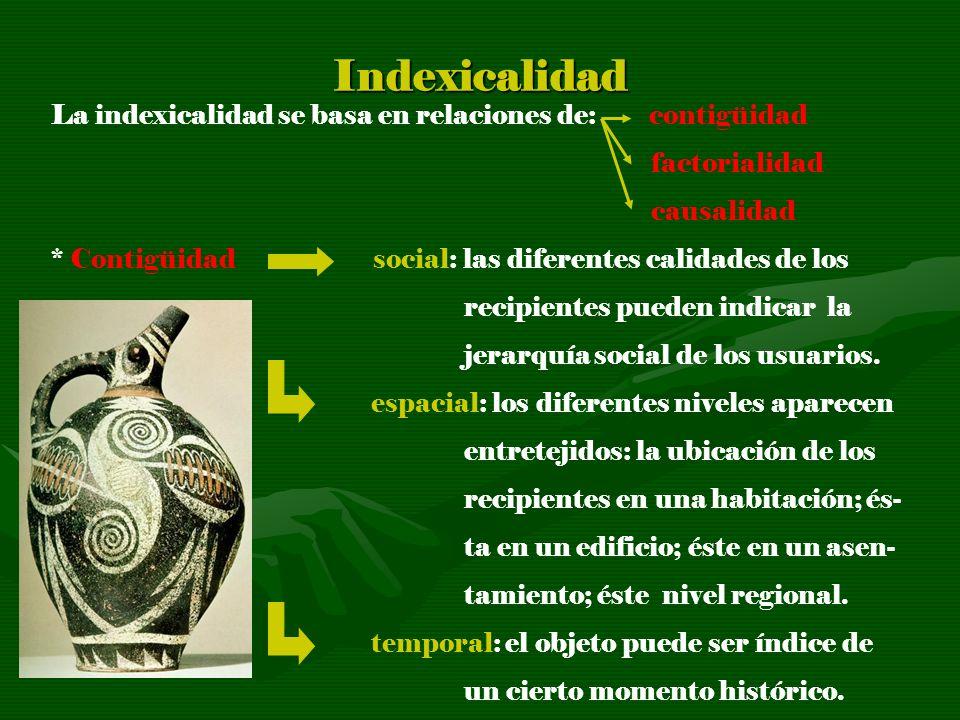 Indexicalidad La indexicalidad se basa en relaciones de: contigüidad factorialidad causalidad * Contigüidad social: las diferentes calidades de los re