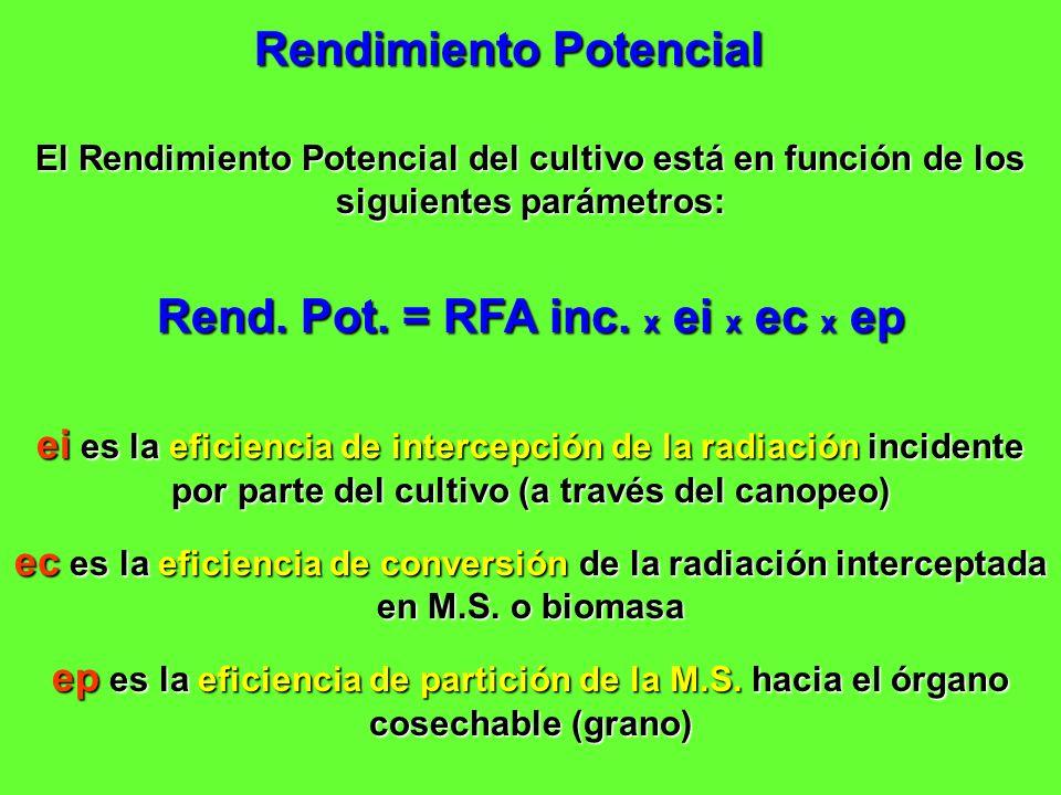 Rendimiento Potencial El Rendimiento Potencial del cultivo está en función de los siguientes parámetros: Rend. Pot. = RFA inc. x ei x ec x ep ei es la