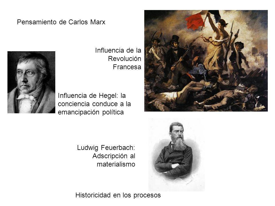 Pensamiento de Carlos Marx Influencia de la Revolución Francesa Influencia de Hegel: la conciencia conduce a la emancipación política Ludwig Feuerbach
