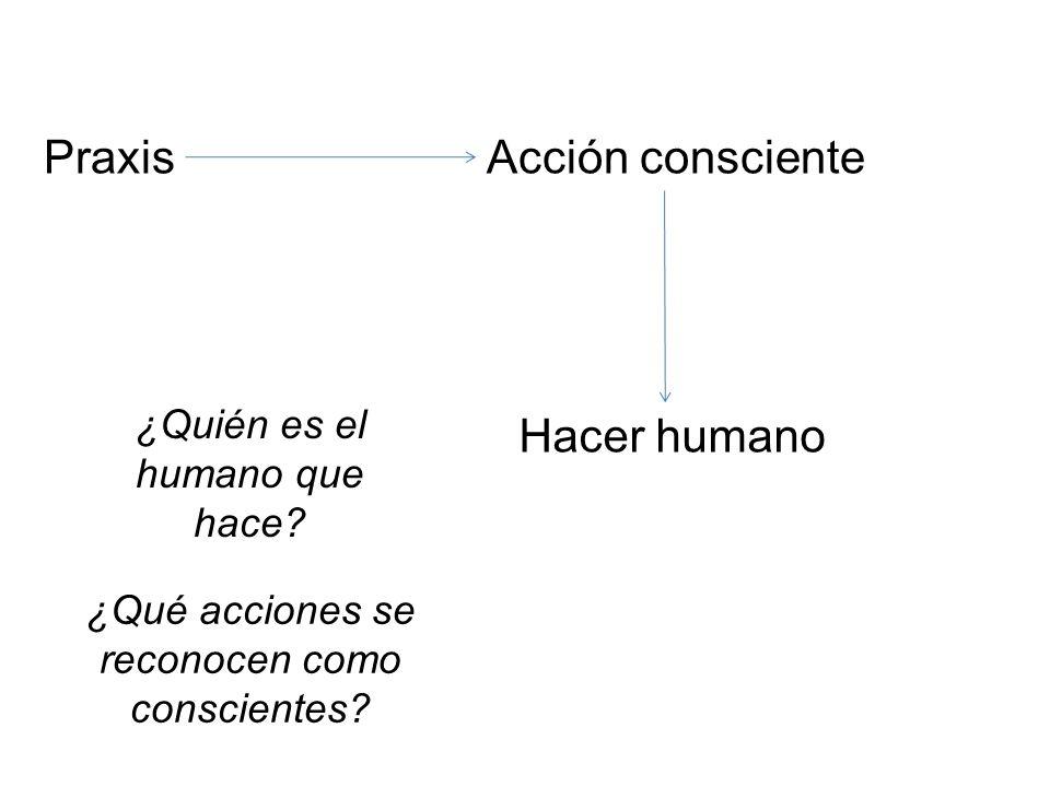 PraxisAcción consciente Hacer humano ¿Quién es el humano que hace? ¿Qué acciones se reconocen como conscientes?