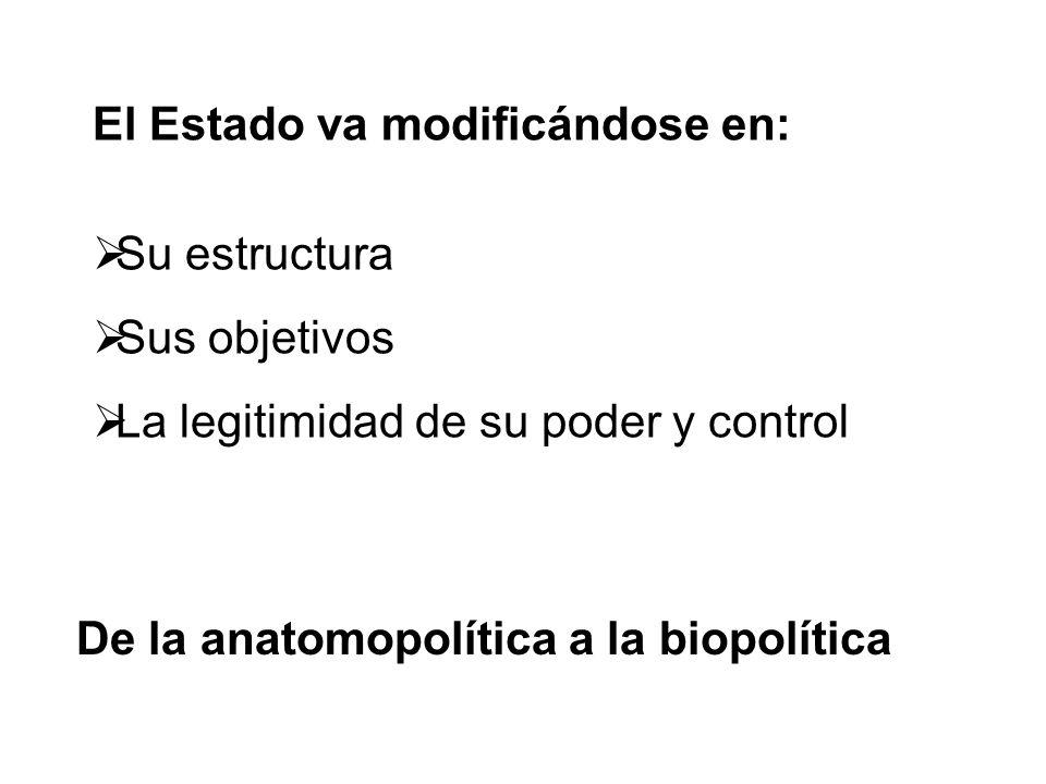 El Estado va modificándose en: Su estructura Sus objetivos La legitimidad de su poder y control De la anatomopolítica a la biopolítica