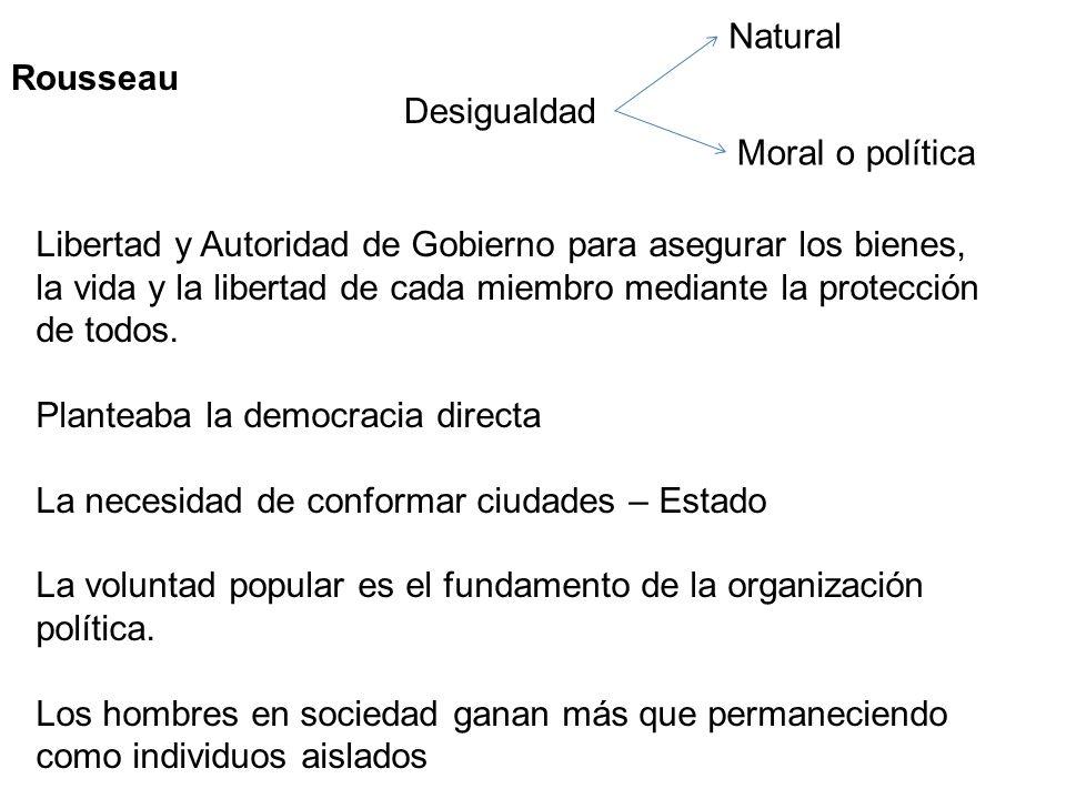Rousseau Desigualdad Natural Moral o política Libertad y Autoridad de Gobierno para asegurar los bienes, la vida y la libertad de cada miembro mediant