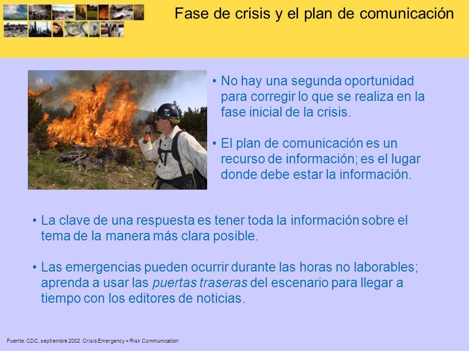 Fase de crisis y el plan de comunicación Fuente: CDC, septiembre 2002. Crisis Emergency + Risk Communication No hay una segunda oportunidad para corre