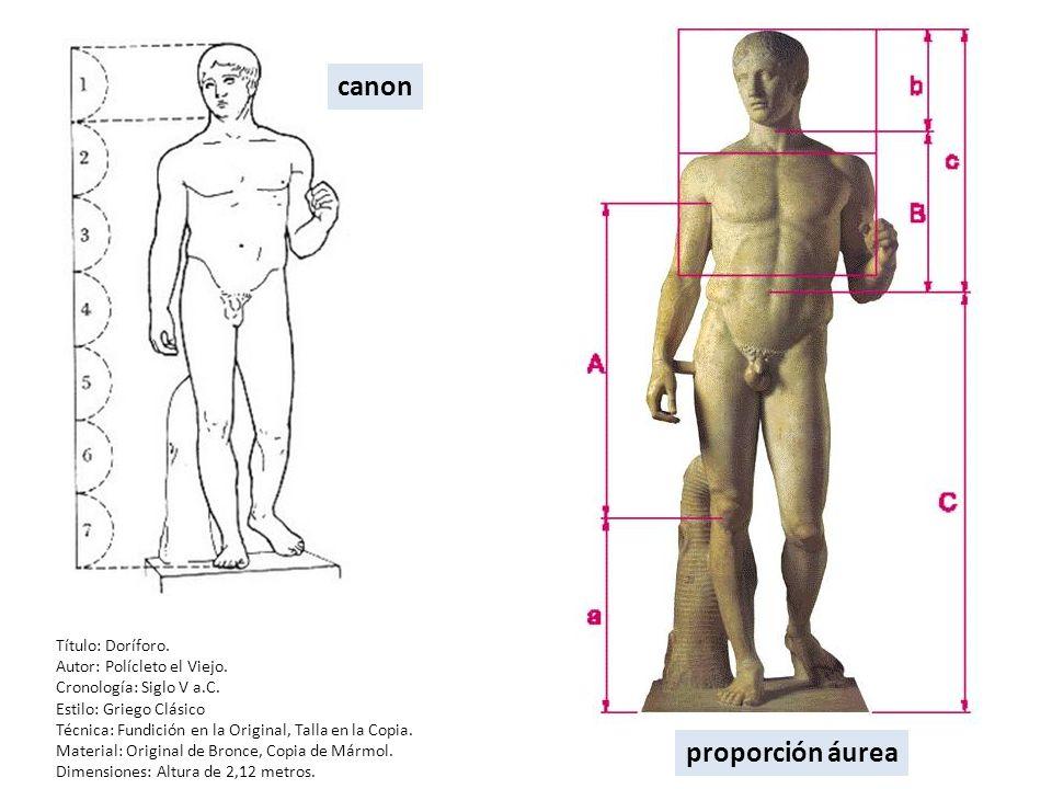 Proyecto de Hipodamos para Mileto (destruida por los persas en -494 reedificada hacia -475) Articulación de distintos tipos de organización del espacio + superposición de un orden Pensamiento religioso y moral: sophrosyne (discreción, templanza, autodominio)