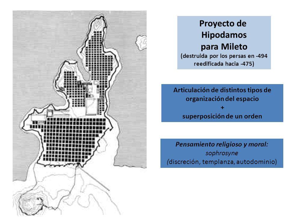 Proyecto de Hipodamos para Mileto (destruida por los persas en -494 reedificada hacia -475) Articulación de distintos tipos de organización del espaci