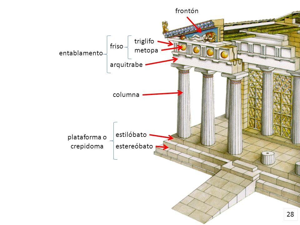 triglifo metopa friso arquitrabe entablamento estilóbato estereóbato plataforma o crepidoma frontón columna 28