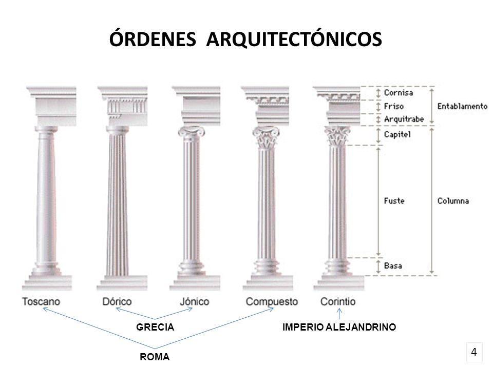ÓRDENES ARQUITECTÓNICOS GRECIA ROMA IMPERIO ALEJANDRINO 4