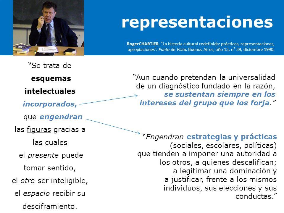 representaciones Se trata de esquemas intelectuales incorporados, que engendran las figuras gracias a las cuales el presente puede tomar sentido, el o