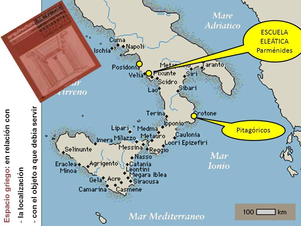 Pitagóricos ESCUELA ELEÁTICA Parménides Espacio griego: en relación con - la localización - con el objeto a que debía servir