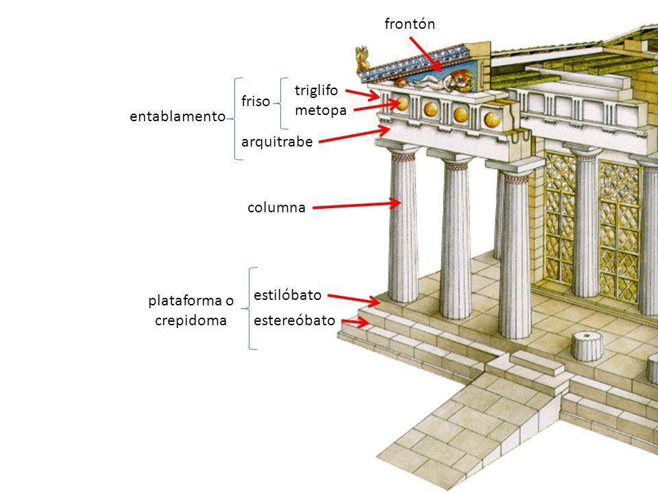 triglifo metopa friso arquitrabe entablamento estilóbato estereóbato plataforma o crepidoma frontón columna