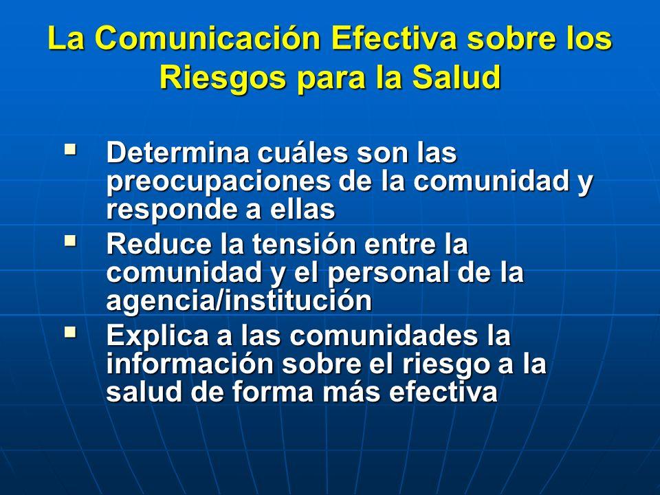 La Comunicación Efectiva sobre los Riesgos para la Salud Determina cuáles son las preocupaciones de la comunidad y responde a ellas Determina cuáles s