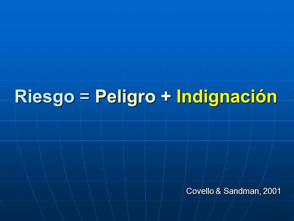 Riesgo = Peligro + Indignación Covello & Sandman, 2001
