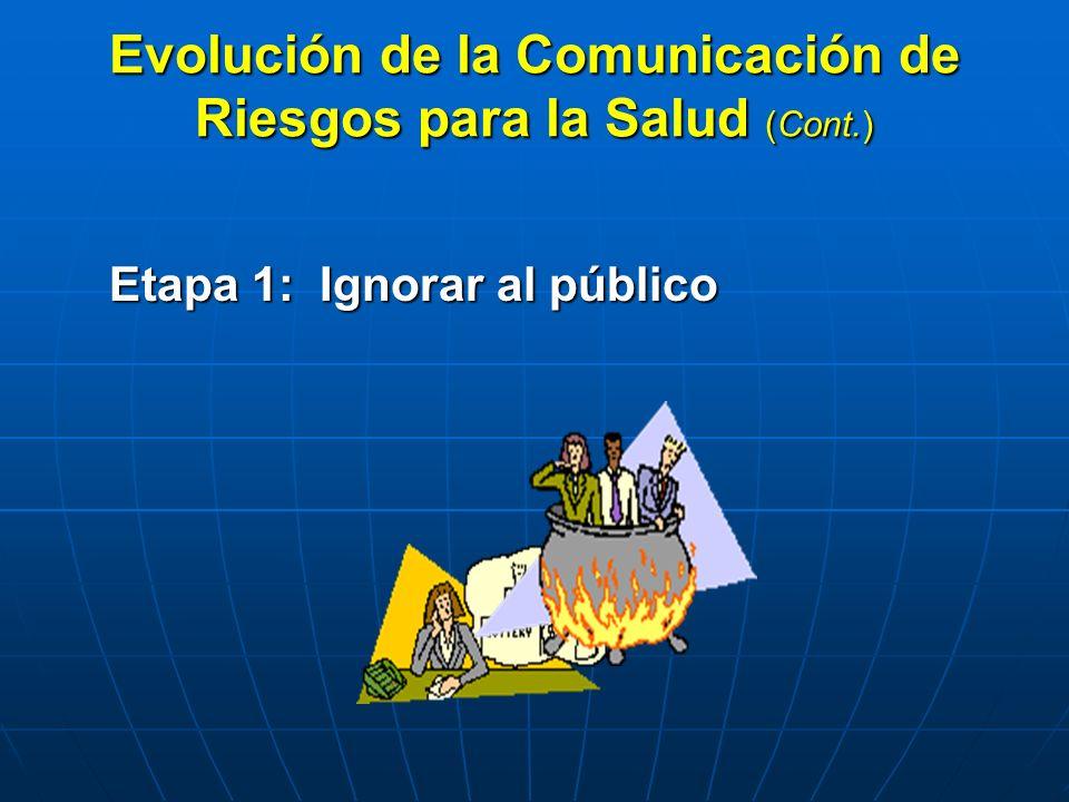 Evolución de la Comunicación de Riesgos para la Salud (Cont.) Etapa 1: Ignorar al público