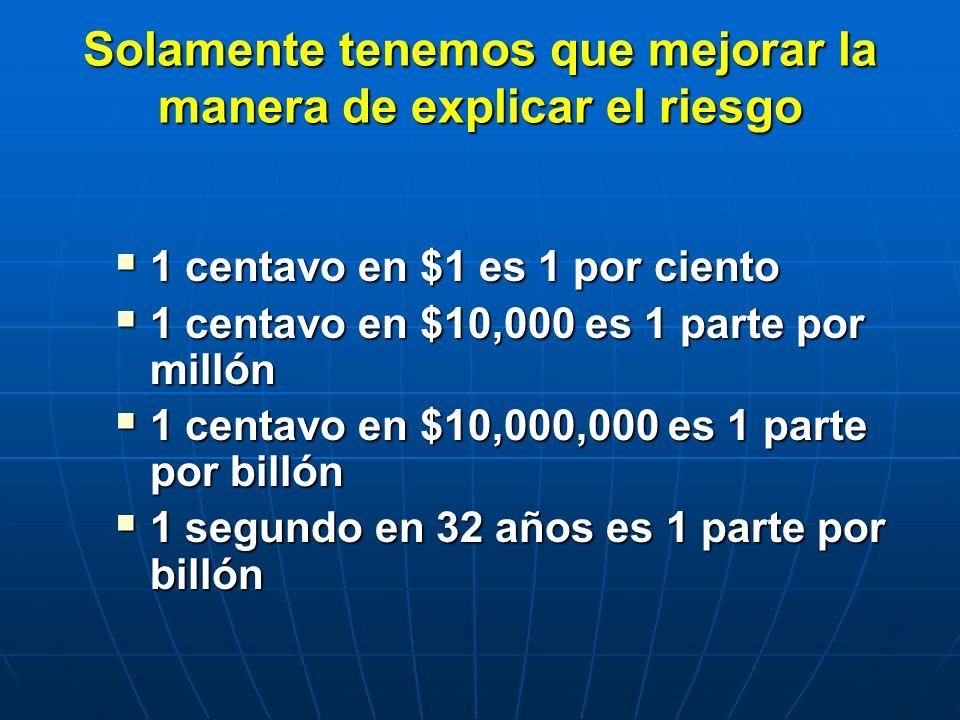 Solamente tenemos que mejorar la manera de explicar el riesgo 1 centavo en $1 es 1 por ciento 1 centavo en $1 es 1 por ciento 1 centavo en $10,000 es