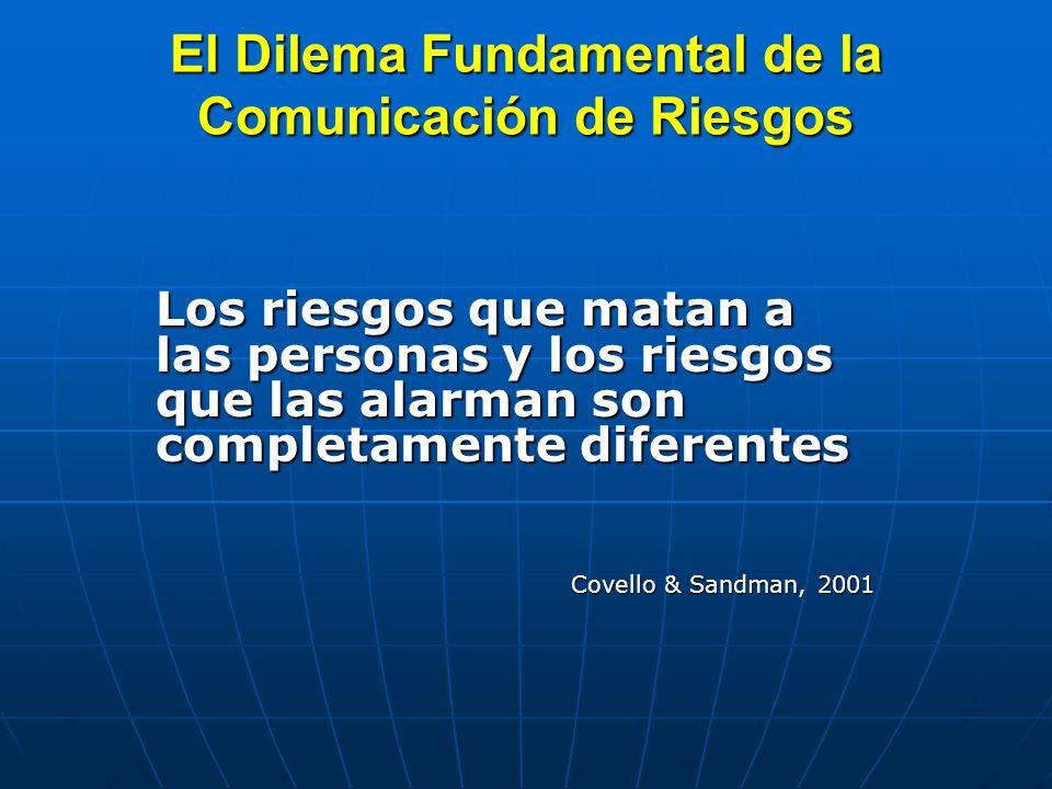 Evolución de la Comunicación de Riesgos para la Salud Etapa 1: Ignorar al público Etapa 2: Explicar mejor la información sobre el riesgo Etapa 3: Dialogar con la comunidad Etapa 4: Incluir al público como un agente colaborador Covello & Sandman, 2001
