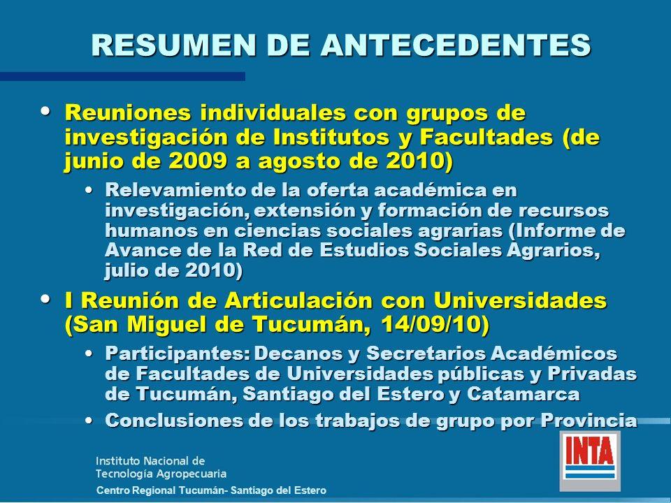 Centro Regional Tucumán- Santiago del Estero RESUMEN DE ANTECEDENTES Reuniones individuales con grupos de investigación de Institutos y Facultades (de
