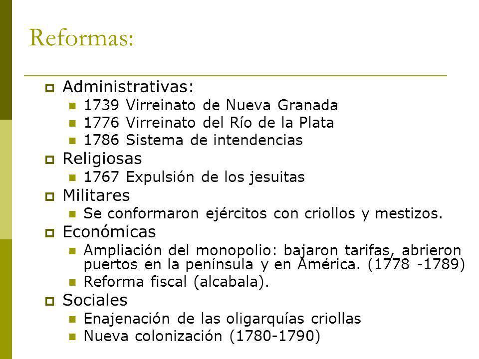 Reformas: Administrativas: 1739 Virreinato de Nueva Granada 1776 Virreinato del Río de la Plata 1786 Sistema de intendencias Religiosas 1767 Expulsión