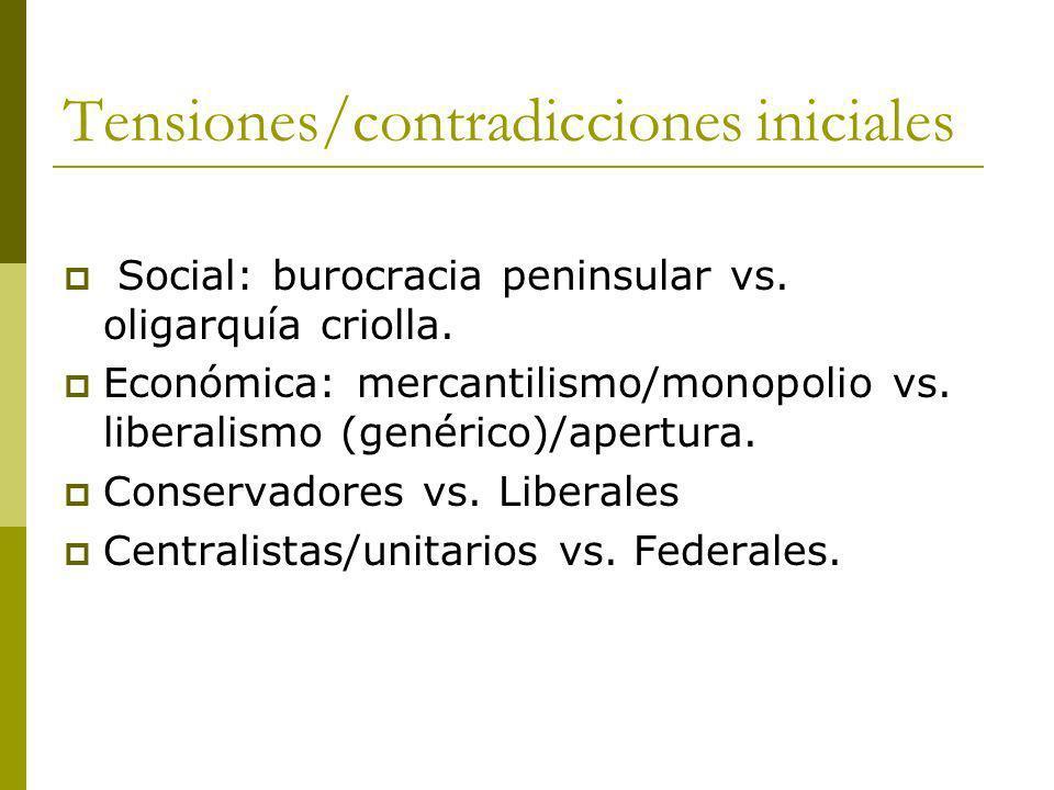 Tensiones/contradicciones iniciales Social: burocracia peninsular vs. oligarquía criolla. Económica: mercantilismo/monopolio vs. liberalismo (genérico