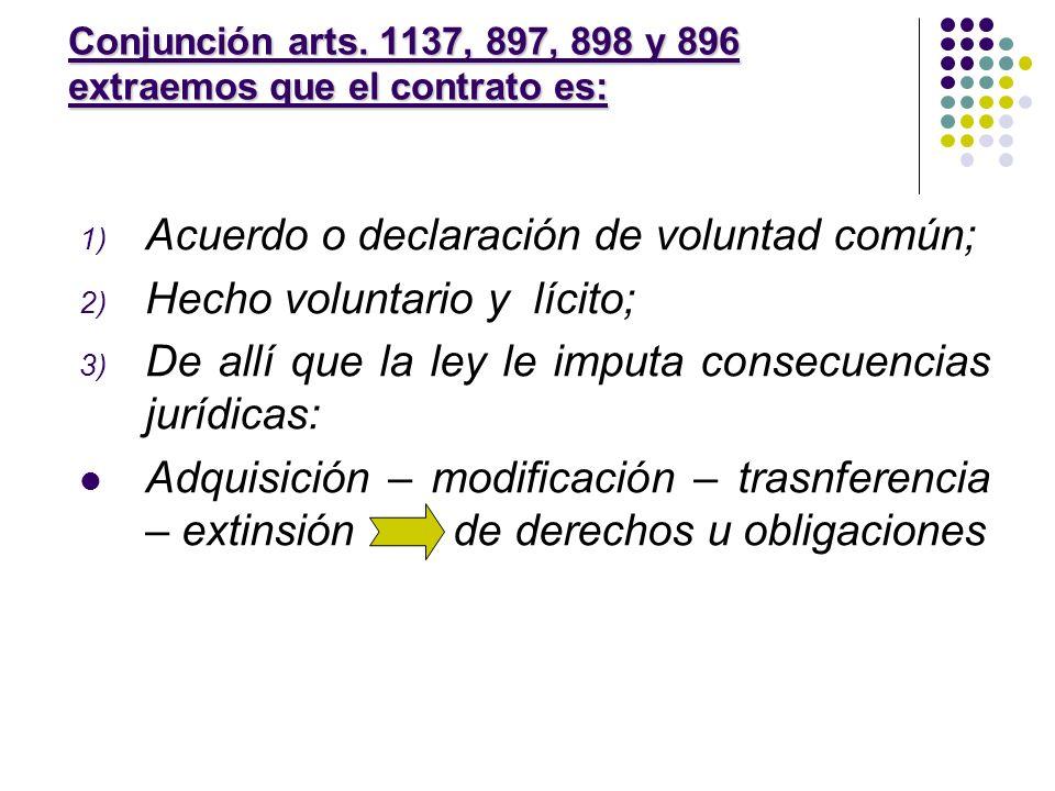 Principios en materia contractual: AUTONOMIA DE LA VOLUNTAD (ART.
