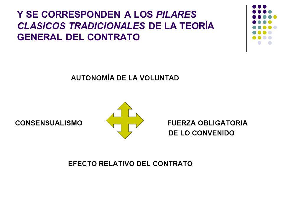 (x) CONSUMIDORES Y USUARIOS PROVEEDORES DE BIENES Y SERVICIOS ORIGINARIAMENTE SOMETIDOS AL DERECHO COMERCIAL : TEORIA DE LOS ACTOS DE COMERCIO OBJETIVOS ACTOS UNILATERALMENTE MERCANTILES