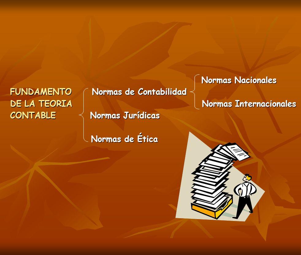 NORMAS DE CONTABILIDAD NACIONALES 2.1 NORMAS DE CONTABILIDAD Son normas técnicas relacionadas con el ejercicio de la profesión contable, que en nuestro país están reguladas por el Colegio de Auditores de Bolivia mediante su órgano técnico normativo el Consejo Técnico Nacional de Auditoria y Contabilidad CTNAC, es un conjunto de reglas de desempeño profesional.