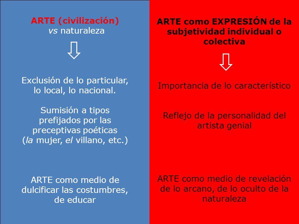 ARTE (civilización) vs naturaleza Exclusión de lo particular, lo local, lo nacional. Sumisión a tipos prefijados por las preceptivas poéticas (la muje