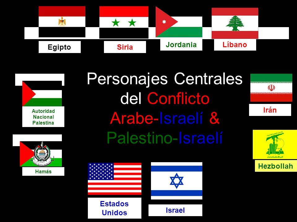 Personajes Centrales del Conflicto Arabe-Israelí & Palestino-Israelí Hezbollah Irán EgiptoSiria JordaniaLíbano Autoridad Nacional Palestina Hamás Isra