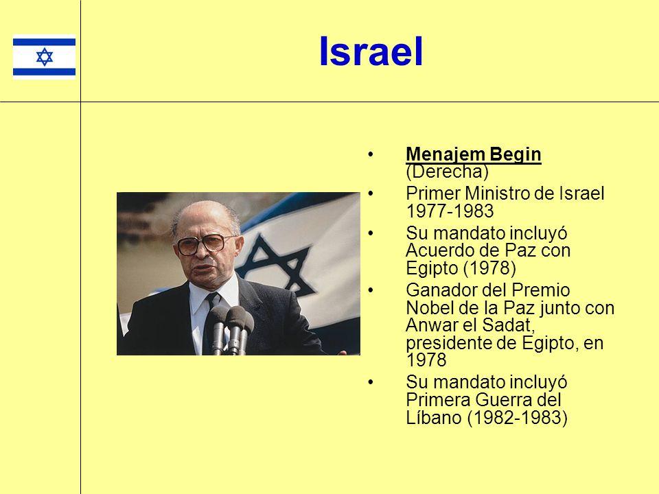Menajem Begin (Derecha) Primer Ministro de Israel 1977-1983 Su mandato incluyó Acuerdo de Paz con Egipto (1978) Ganador del Premio Nobel de la Paz jun