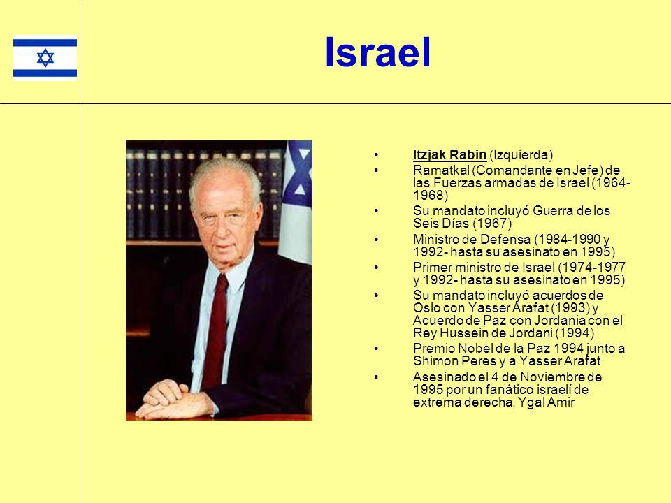 Itzjak Rabin (Izquierda) Ramatkal (Comandante en Jefe) de las Fuerzas armadas de Israel (1964- 1968) Su mandato incluyó Guerra de los Seis Días (1967)