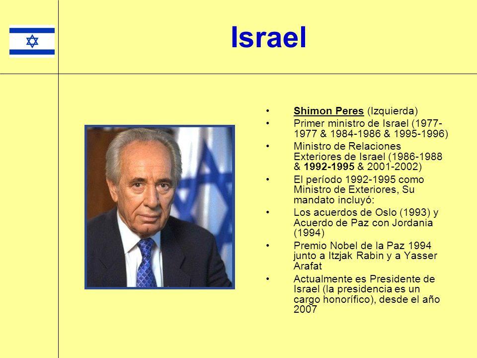 Shimon Peres (Izquierda) Primer ministro de Israel (1977- 1977 & 1984-1986 & 1995-1996) Ministro de Relaciones Exteriores de Israel (1986-1988 & 1992-