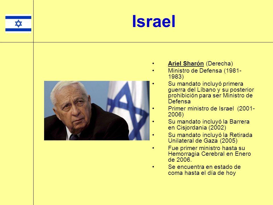 Ariel Sharón (Derecha) Ministro de Defensa (1981- 1983) Su mandato incluyó primera guerra del Líbano y su posterior prohibición para ser Ministro de D