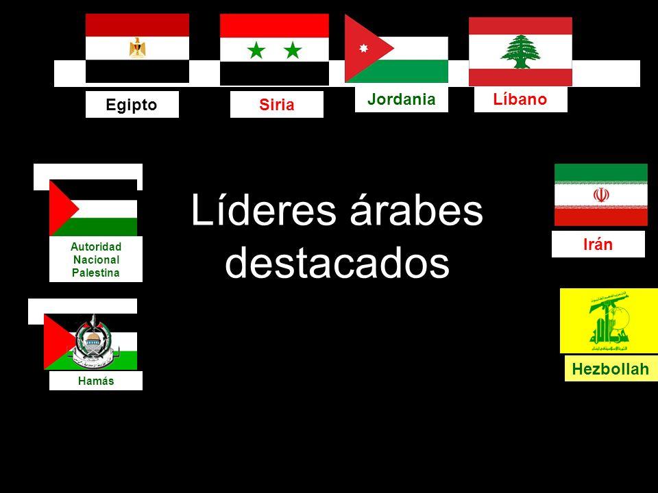 Hezbollah Irán EgiptoSiria JordaniaLíbano Autoridad Nacional Palestina Hamás Líderes árabes destacados