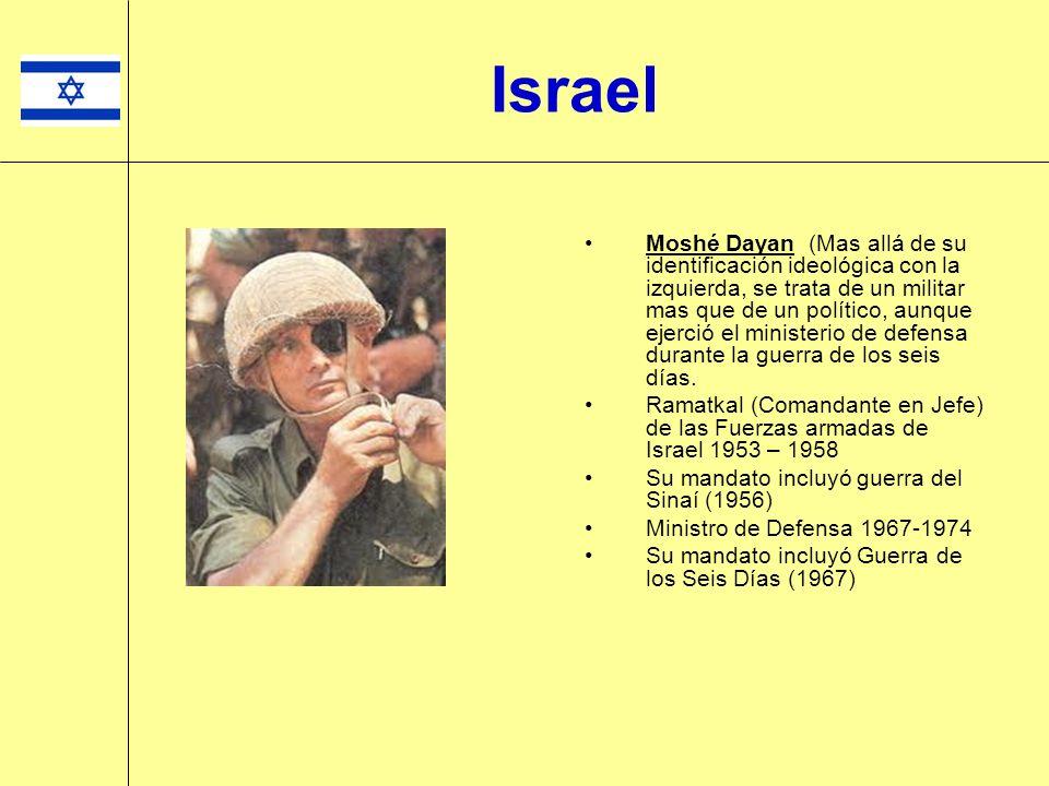 Moshé Dayan (Mas allá de su identificación ideológica con la izquierda, se trata de un militar mas que de un político, aunque ejerció el ministerio de