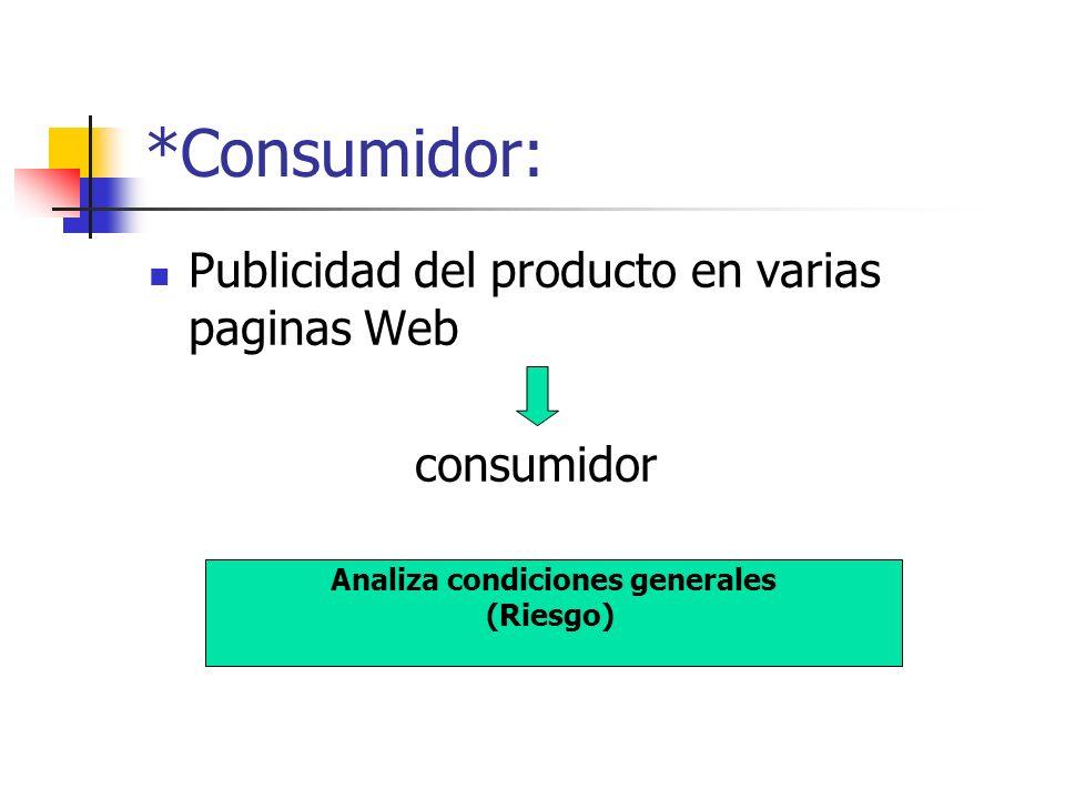 *Consumidor: Publicidad del producto en varias paginas Web consumidor Analiza condiciones generales (Riesgo)