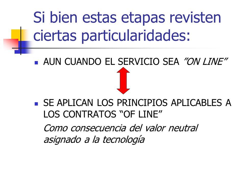 Si bien estas etapas revisten ciertas particularidades: AUN CUANDO EL SERVICIO SEA ON LINE SE APLICAN LOS PRINCIPIOS APLICABLES A LOS CONTRATOS OF LIN