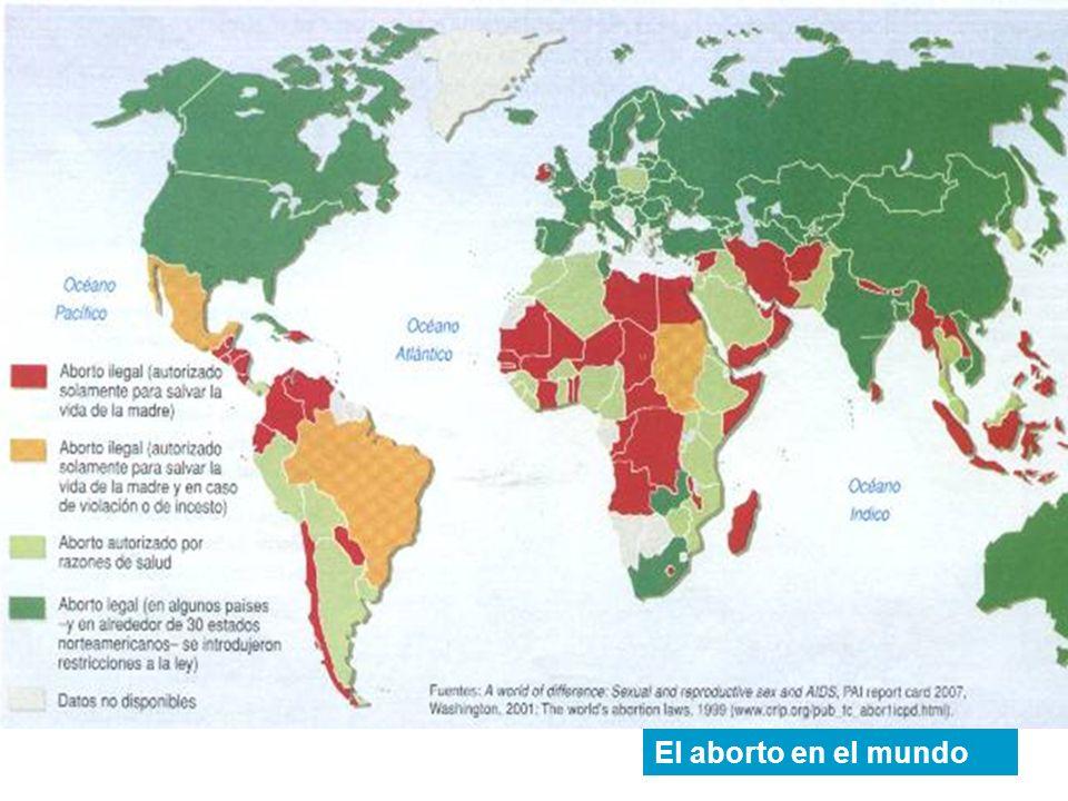 El aborto en el mundo