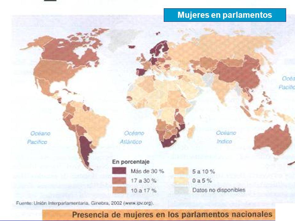 Mujeres en parlamentos
