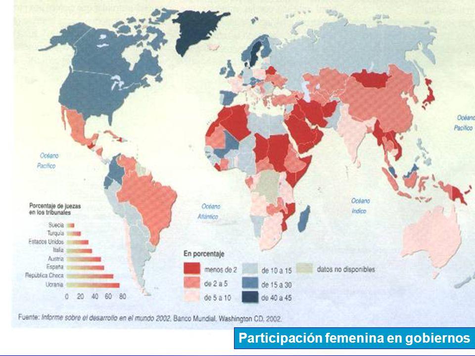 Participación femenina en gobiernos