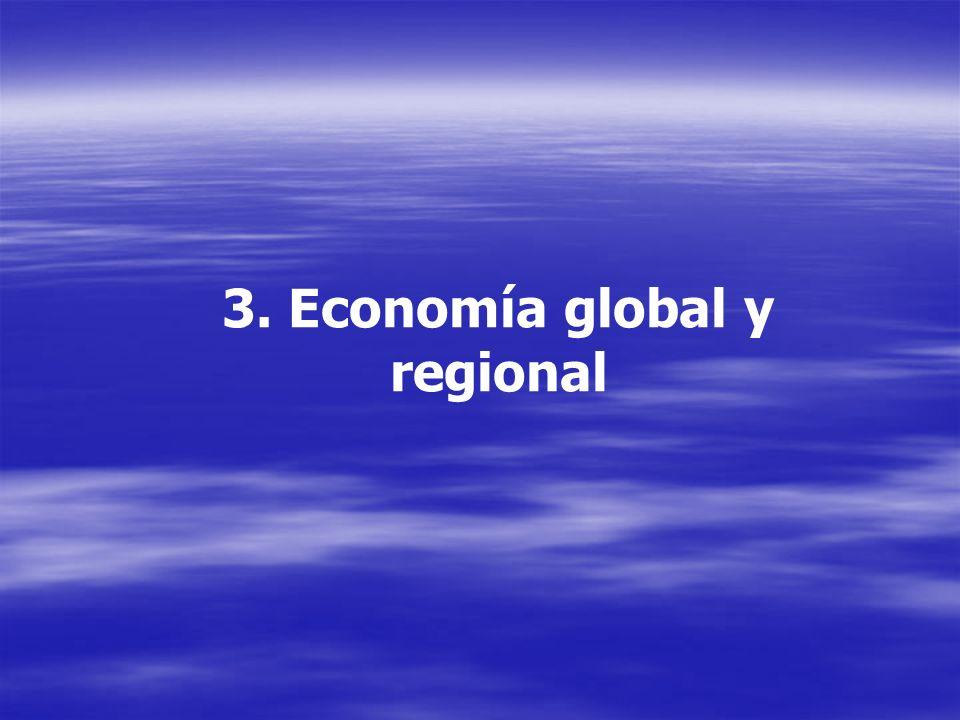 3. Economía global y regional