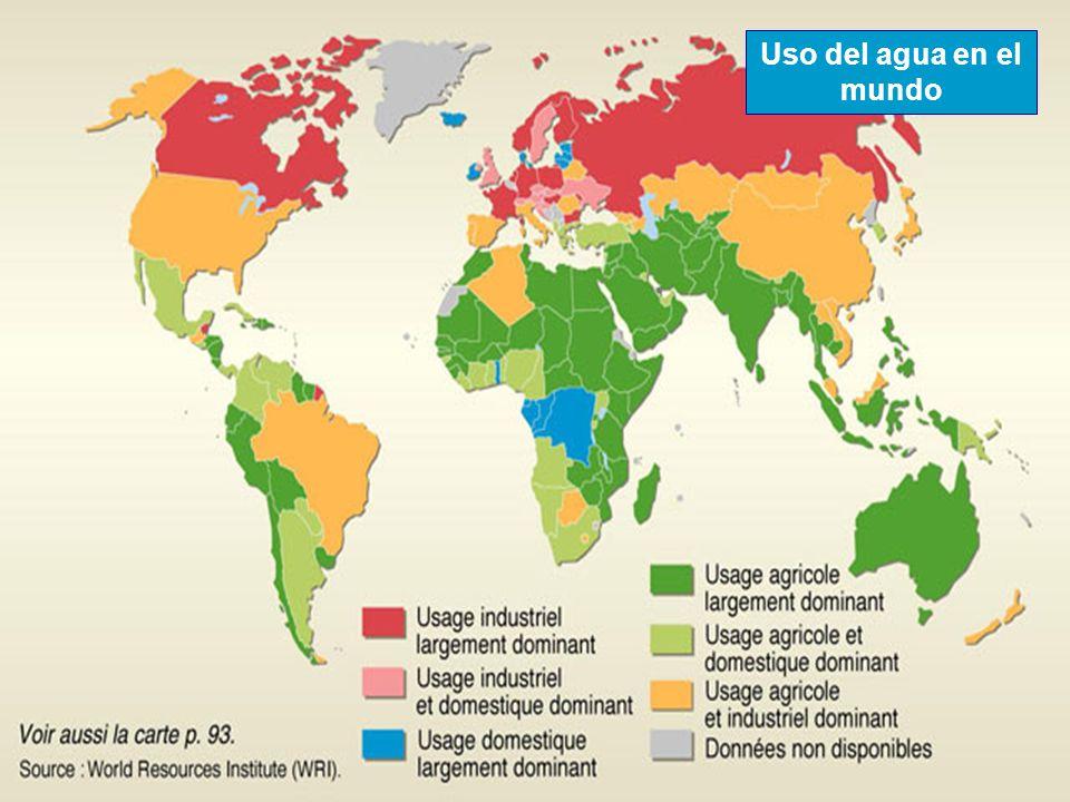Uso del agua en el mundo