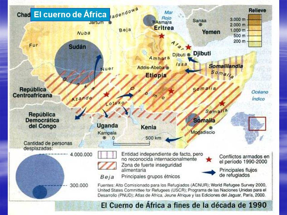 El cuerno de África