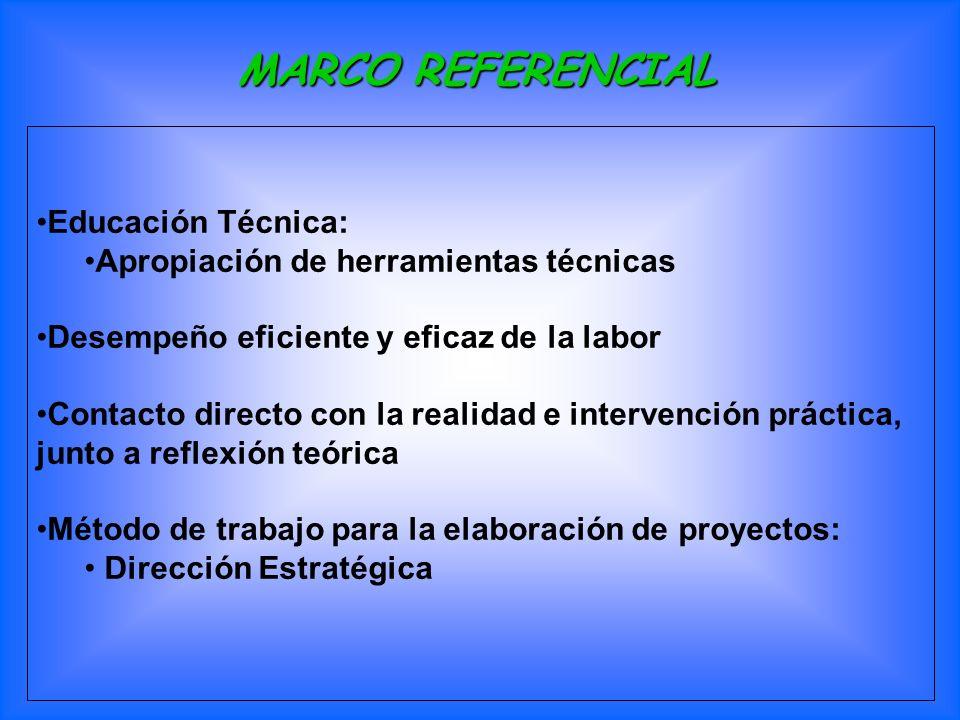 Educación Técnica: Apropiación de herramientas técnicas Desempeño eficiente y eficaz de la labor Contacto directo con la realidad e intervención práct