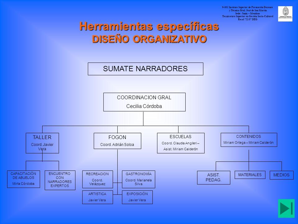9-001 Instituto Superior de Formación Docente y Técnica Gral. José de San Martín Sede: Junín – Mendoza Tecnicatura Superior en Gestión Socio-Cultural